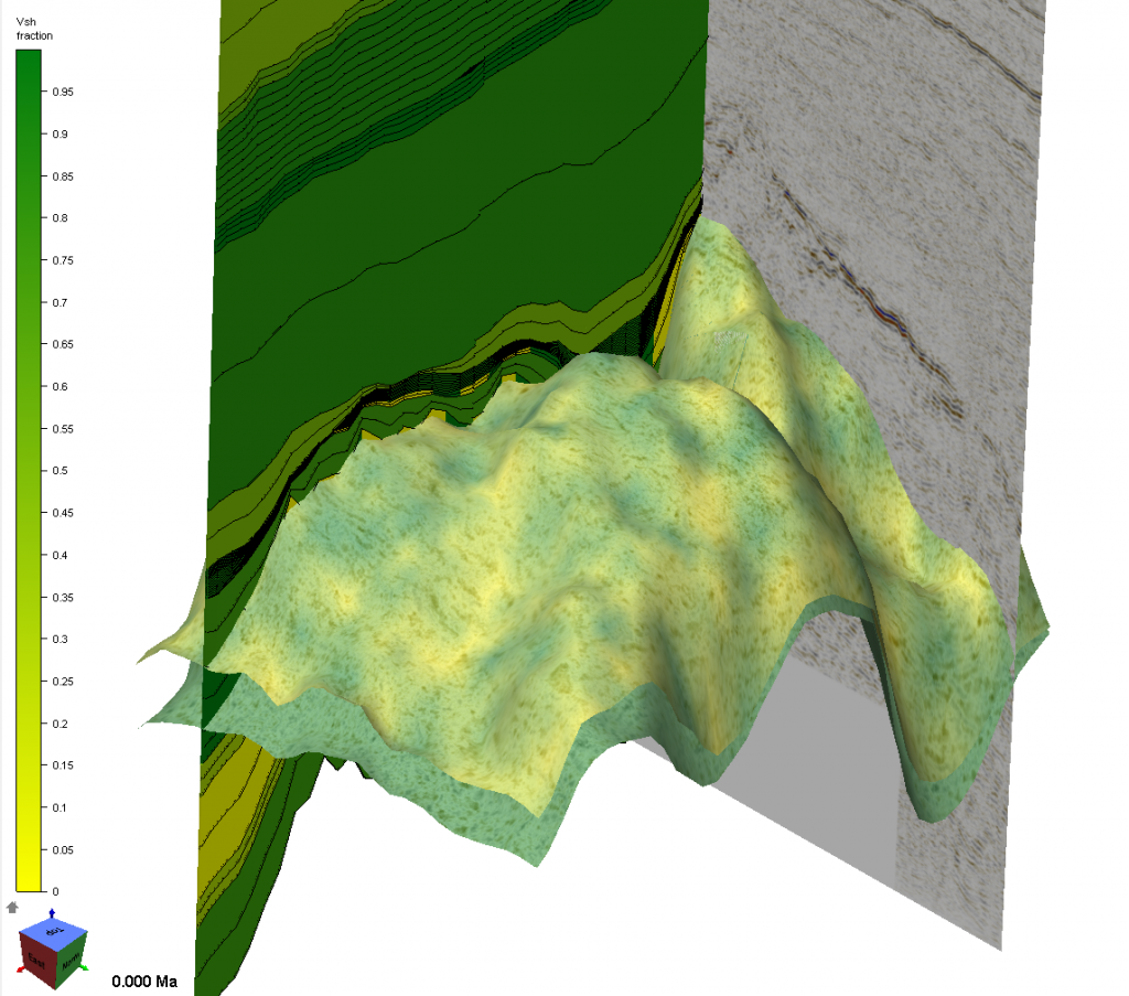 Lithology model (Vshale) populated from 3D seismic volume
